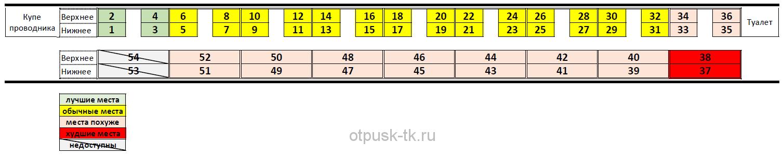 вагон плацкарт схема картинки алых парусов приготовили